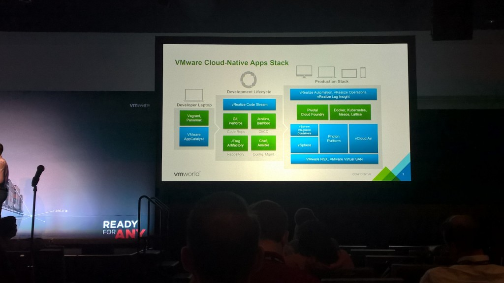 Overview of the VMware Cloud Native stack
